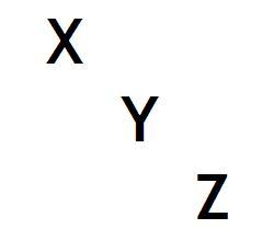 X/ Y/ Z