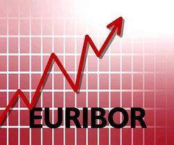 L'Euribor 3 mois au-dessus de 1 %