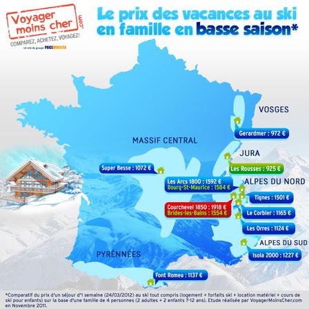 Quel est le vrai prix des vacances au ski ?