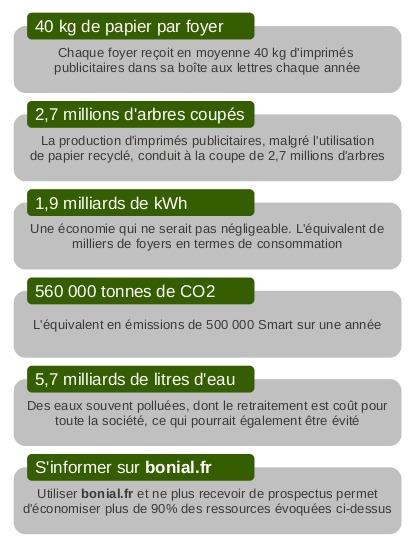 Économie et société se met au vert