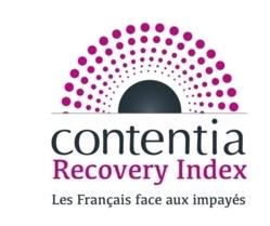 Le Contentia Recovery Index, enfin en hausse !