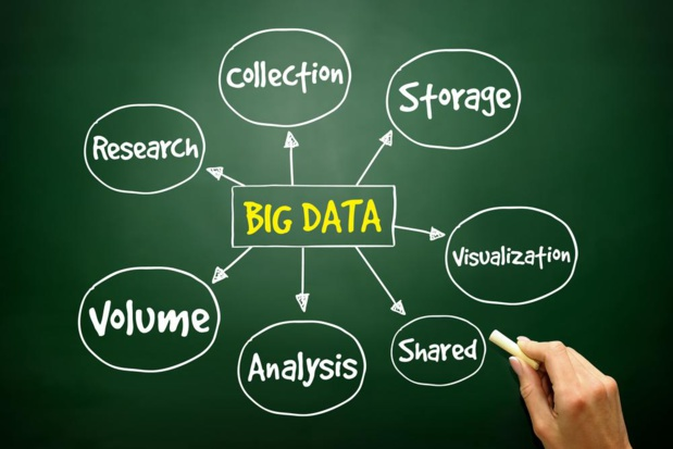 Crédit : big data par Shutterstock