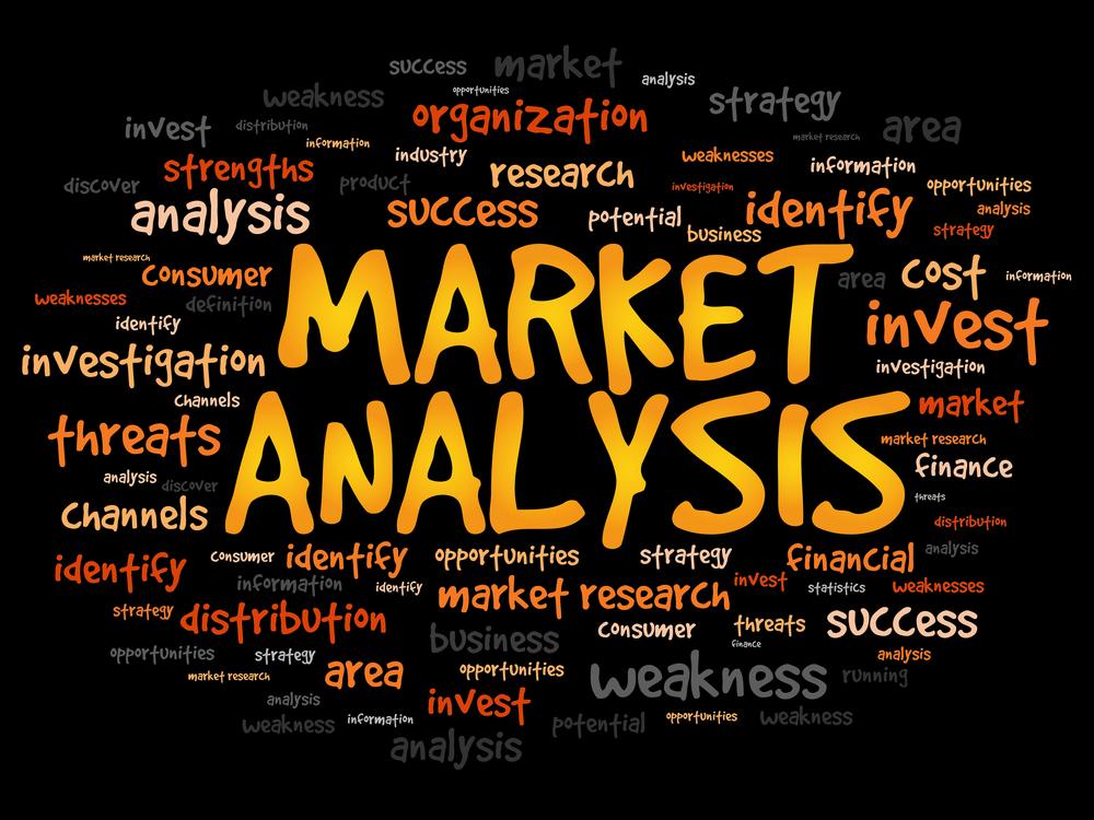 Crédit : analyse marché par Shutterstock