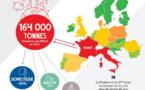 Pollution d'air : la France, mauvaise élève de l'Union Européenne
