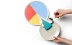 Projet de loi de finances : un report inquiétant