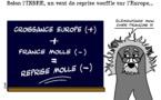 Croissance : l'équation sans solution