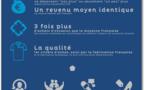 Quel est le profil des consommateurs de produits Made in France ?
